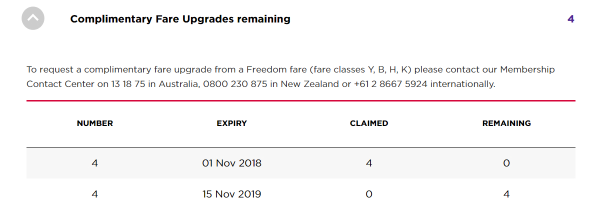 Virgin Australia Upgrade | Point Hacks