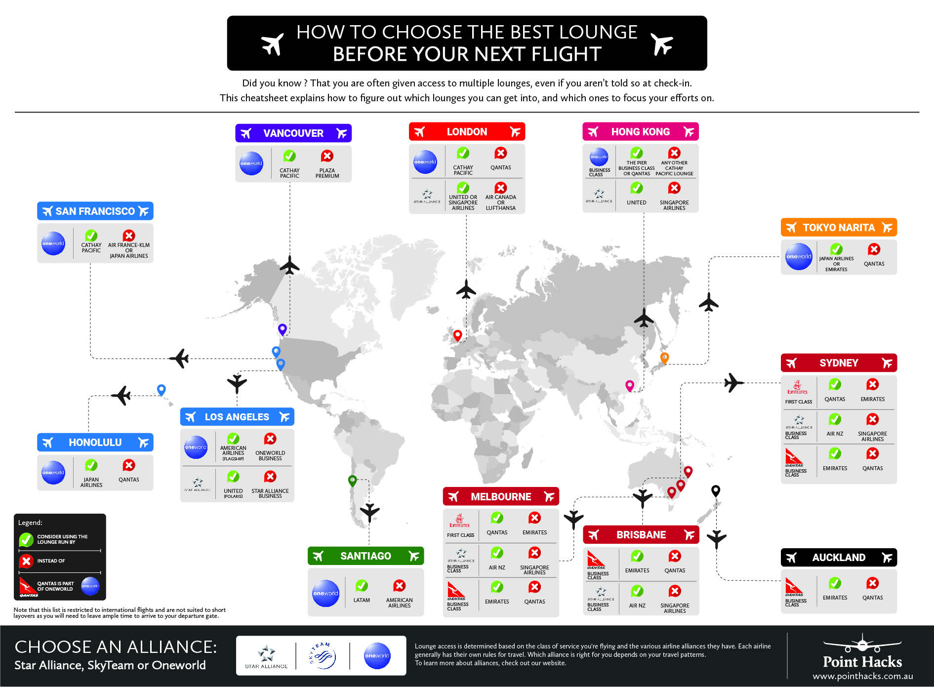 Star Alliance cheatsheet