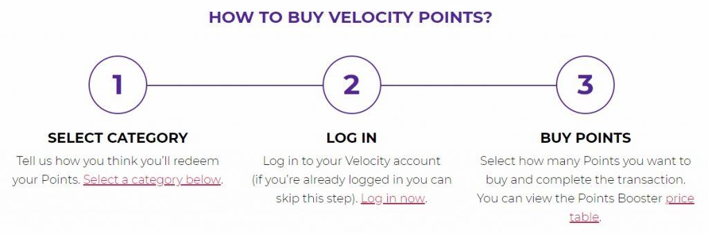 Buying Velocity Points